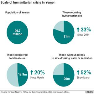 Yemen-War-2015-Inline01