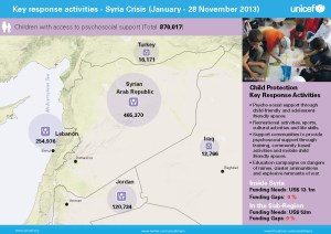 protection map syria_12_13_