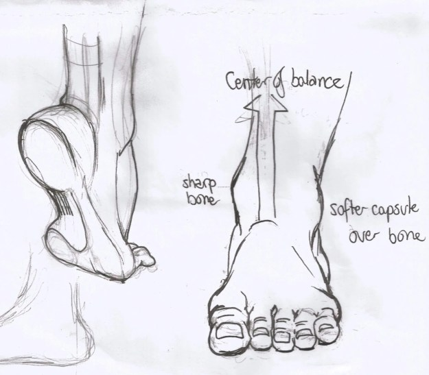 foot drawing by Suzanne Forbes 2016
