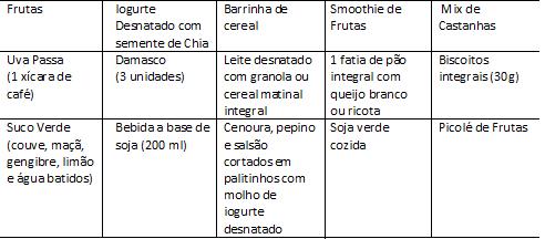 tabelacoluna1