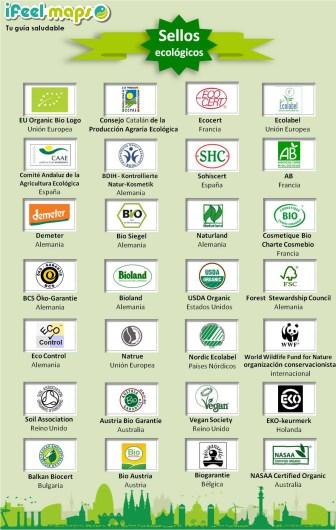 sellos_ecologicos-ifeelmaps web