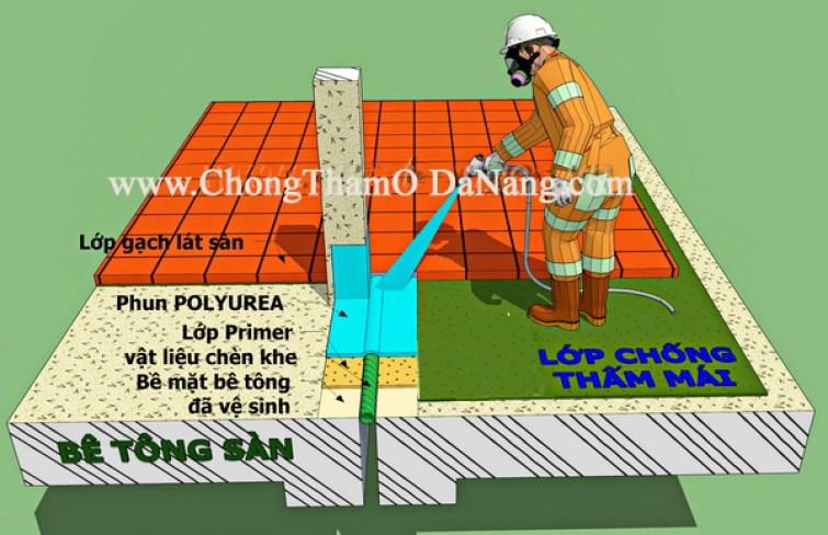 chong tham khe ho chongthamodanang.com