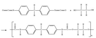 360px-polyurethane