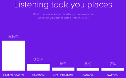 spotify world