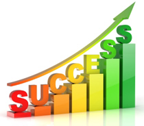 Business Success and Profitability Long-Term
