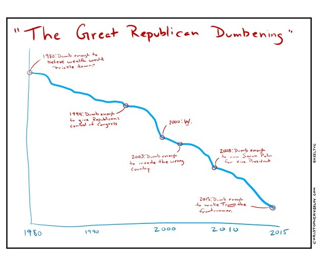 The Great Republican Dumbening