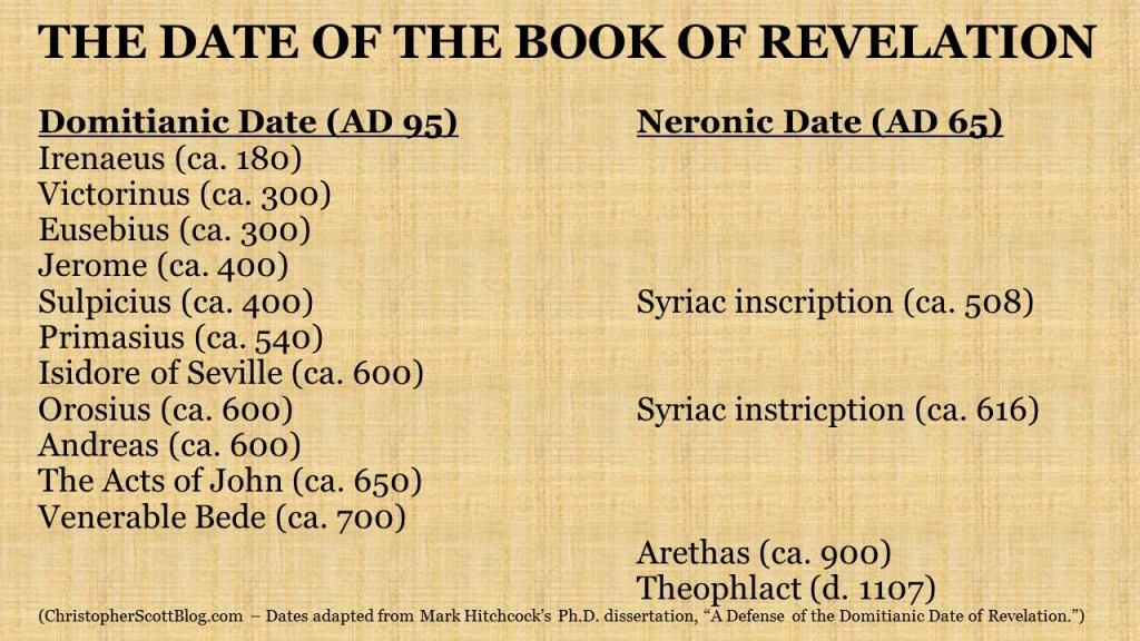 The Date of the Book of Revelation