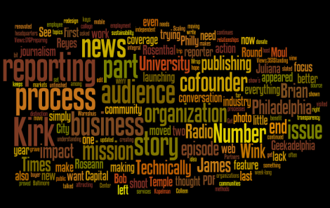 Word cloud of terms used on this site, as of March 1, 2013, using Wordle.net.
