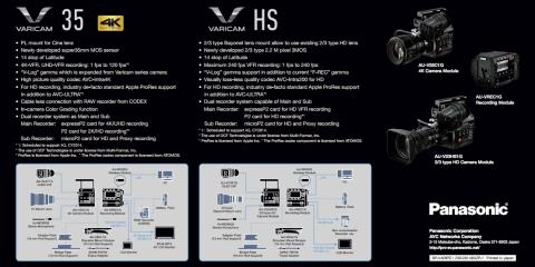 Panasonic VariCam 35 4K Camera Vs Panasonic VariCam HS Camera