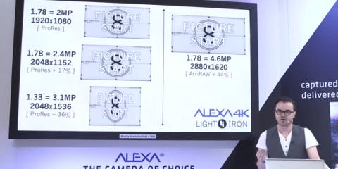 Light Iron's Michael Cioni on ALEXA in 4K