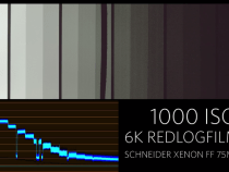 RED Epic Dragon 6K Dynamic Range: