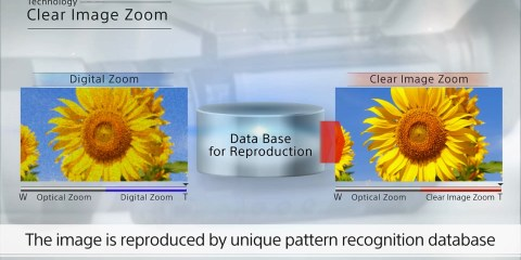 What is Sony Clear Image Zoom?
