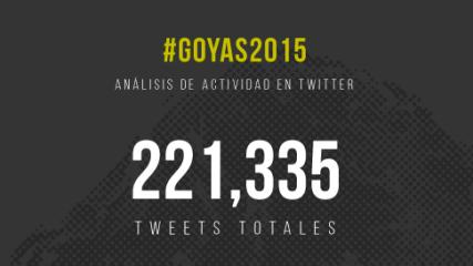 Infografía: Twitter durante los Premios Goya