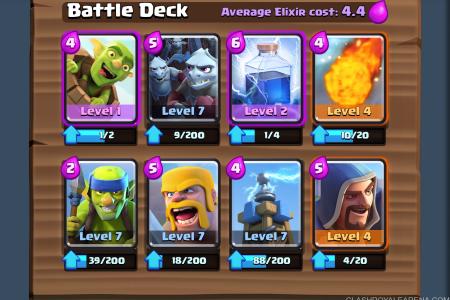2500 trophies level 7