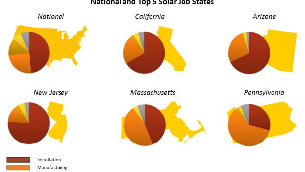 Image Credit: Solar Labor Markets