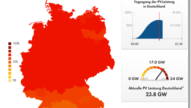 solar power record germany