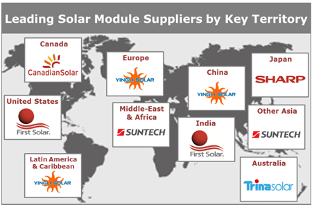 top solar pv manufacturers