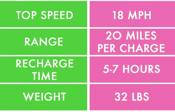 hoverboard specs