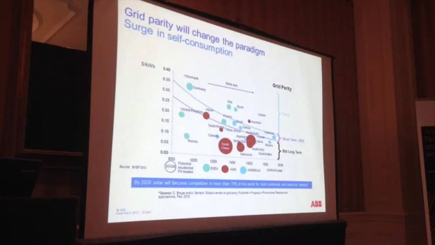 ABB's Huge Solar Push — Shifting Solar Into The Next Gear?