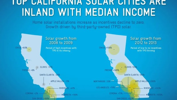 top-solar-cities