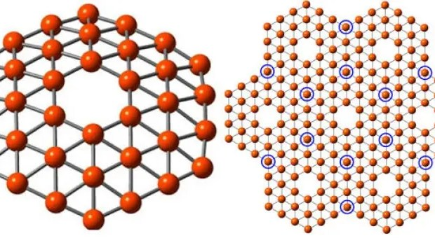"Unlocking the secrets of the B36 cluster. A 36-atom cluster of boron, left, arranged as a flat disc with a hexagonal hole in the middle, fits the theoretical requirements for making a one-atom-thick boron sheet, right, a theoretical nanomaterial dubbed ""borophene"". Image Credit: Wang lab/Brown University"