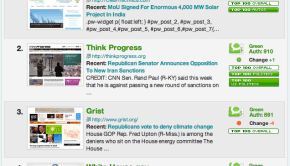 top green blog news site - CleanTechnica
