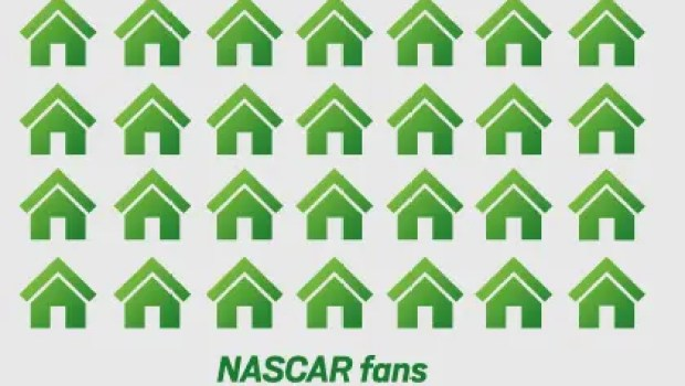 NASCAR goes green with ACORE and Lockheed Martin