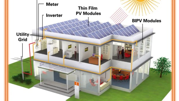 DuPont Solar