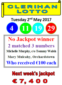 Lotto02052017