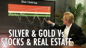Maloney: Silver & Gold Vs Stocks & Real Estate – Where Are We In The Cycle?