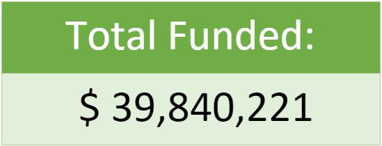 2015_totalfunded