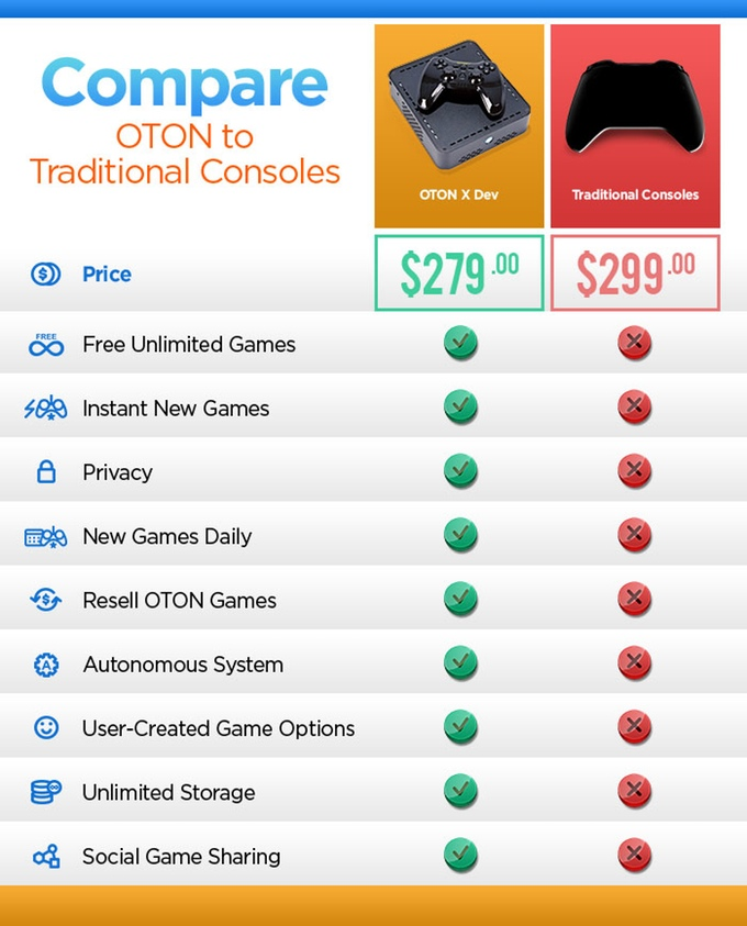 The oton x console scam or just a really bad kickstarter cliqist