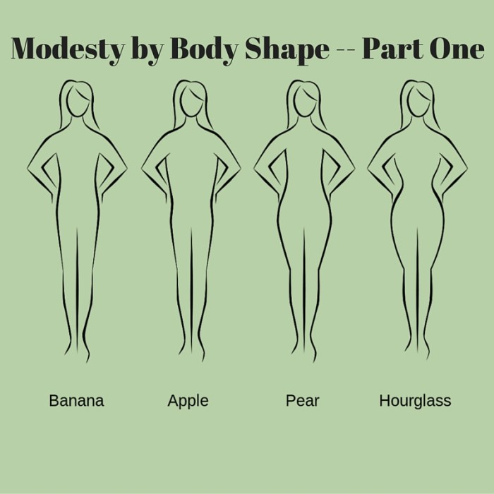 Modesty by Body Shape -- Part One