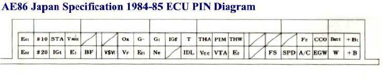 4A   GE 16V  Japan  AE86 ECU Pin Identification  Club4AG