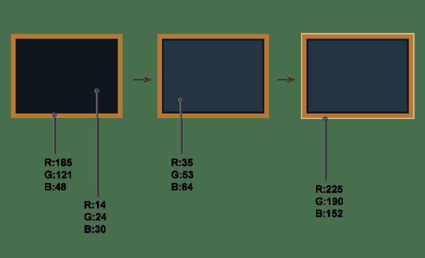 creating the blackboard base