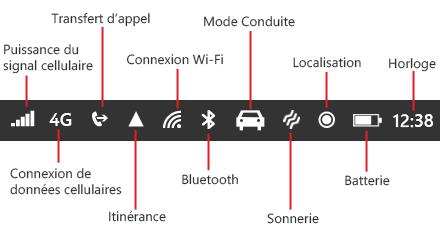 Ordre d'affichage des icônes dans la barre d'état