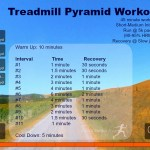 How to Enjoy Running on a Treadmill. Plus an Interval Workout!