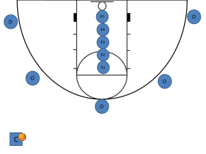 Youth Basketball Drills - WAR Rebounding Setup