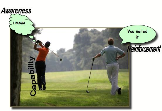 golf two leadership styles