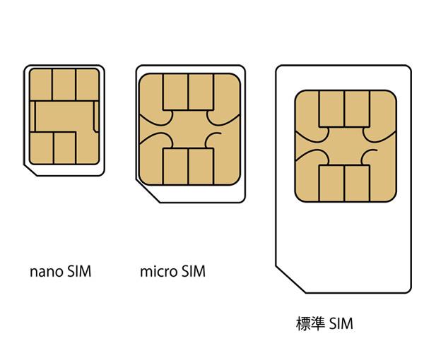 sim17021502