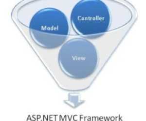 Asp.NET MVC3 And LinQ Based Sample Web Application