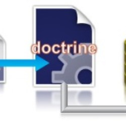 Getting Started Tutorial On Using Doctrine With CodeIgniter