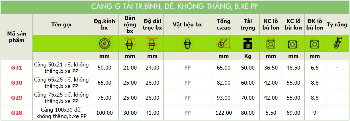 Thông số kỹ thuật của sản phẩm Càng G tại nhẹ, đê, không thắng, bánh xe PP
