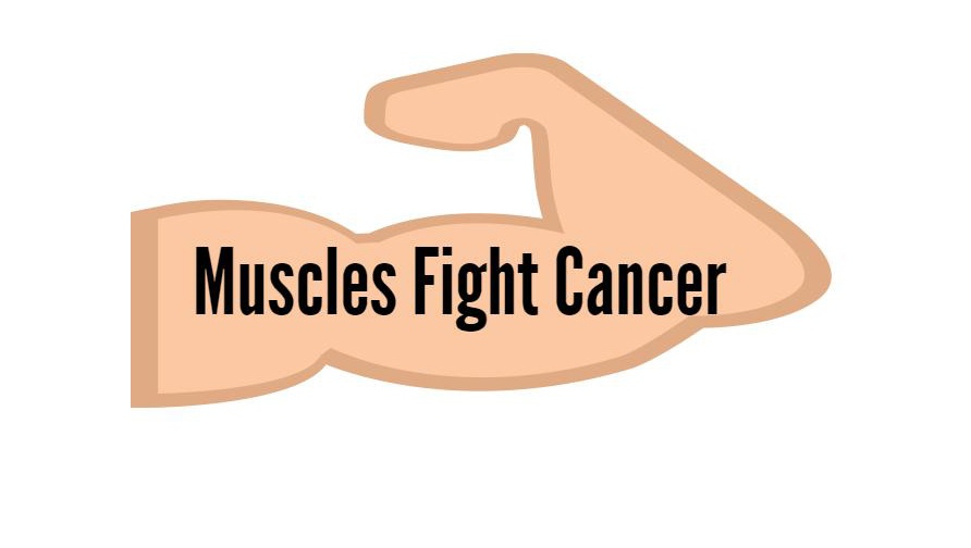 muscles cancer