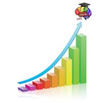 Test Scores Graph