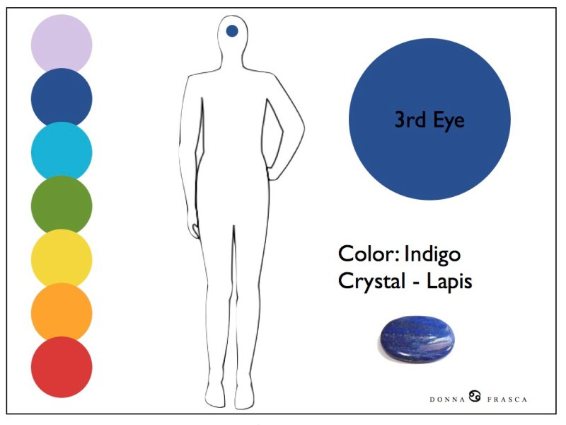 Large Of What Color Is Indigo