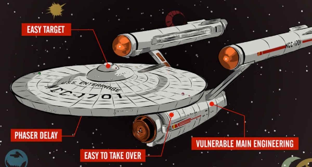 7 Major Flaws of U.S.S Enterprise That Will Make You Mad.