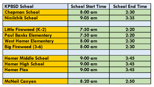 kpbsd-so-pen-school-start-and-end-times