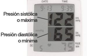 Cifras de la lectura con tensiometro de la presión