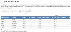 dbupdate 2 300x139 Updates to the COD NAS Benchmarking Database